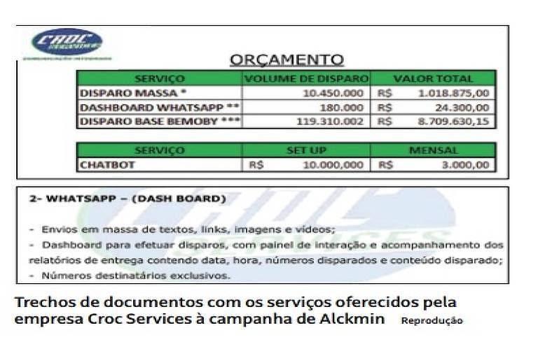 Orçamento de serviço de disparo de mensagens pelo Whatsapp oferecido à campanha de Geraldo Alckmin